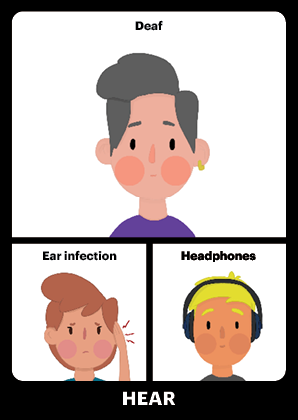 3 drawings of people: 1 is Deaf, 1 has an ear infection and one is wearing headphones