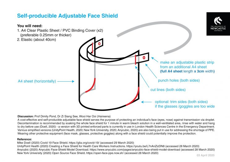 A diagram breaking down the make up of the face shield with instructions.